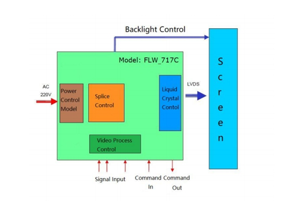 Solutions Supercap Backup Circuit Provides Reliable Uninterrupted